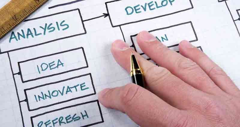 refine a business idea by need