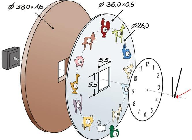 Ikea wall clock hack
