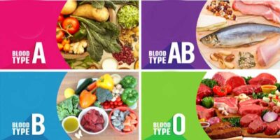 blood group diet plan