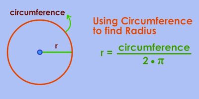 how to find radius from circumference