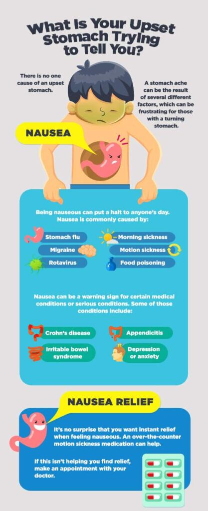 how to fix upset stomach infographic (1)