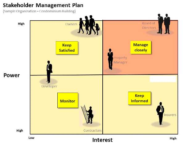 what are stakeholders in a business (2)