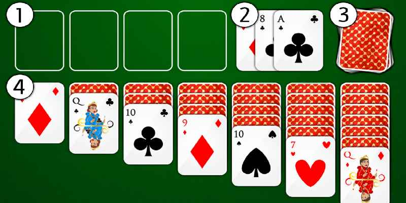 how to set up for solitaire