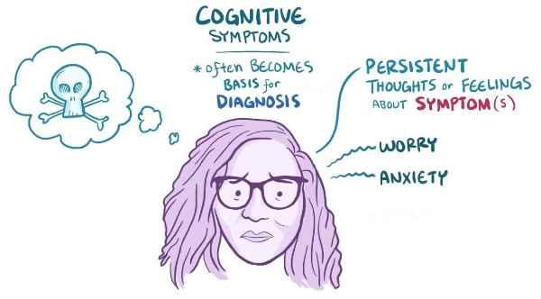 manage Somatic Symptom Disorder