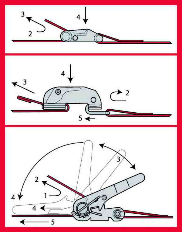 how to loosen a ratchet strap